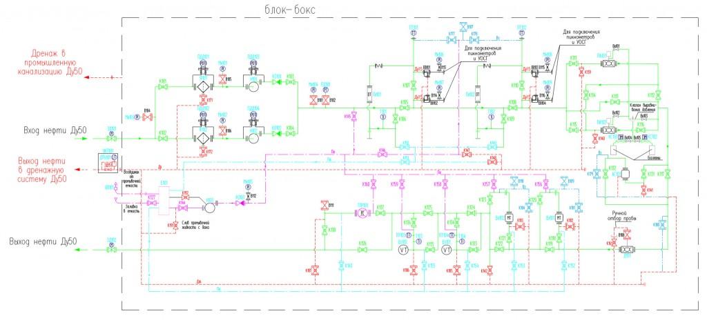 Просмотреть схему БИК