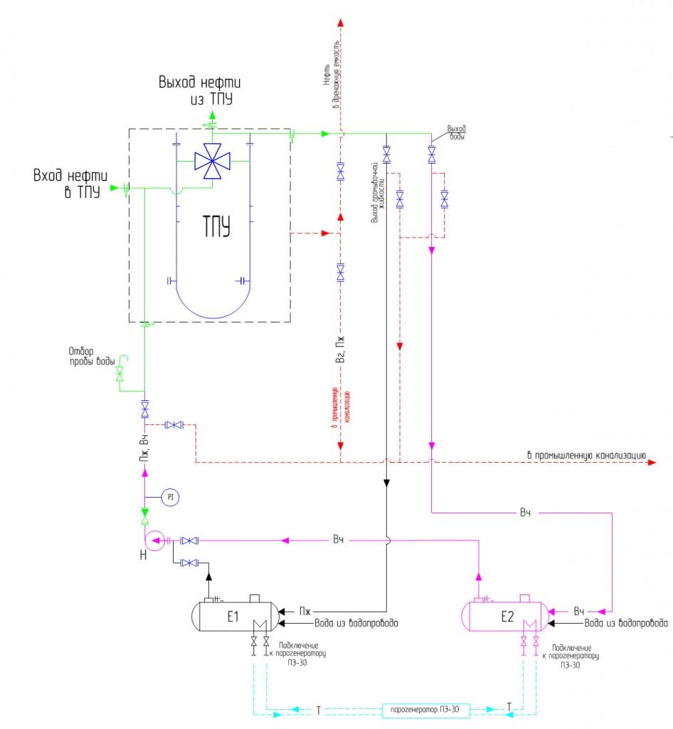 Просмотреть схему ТПУ